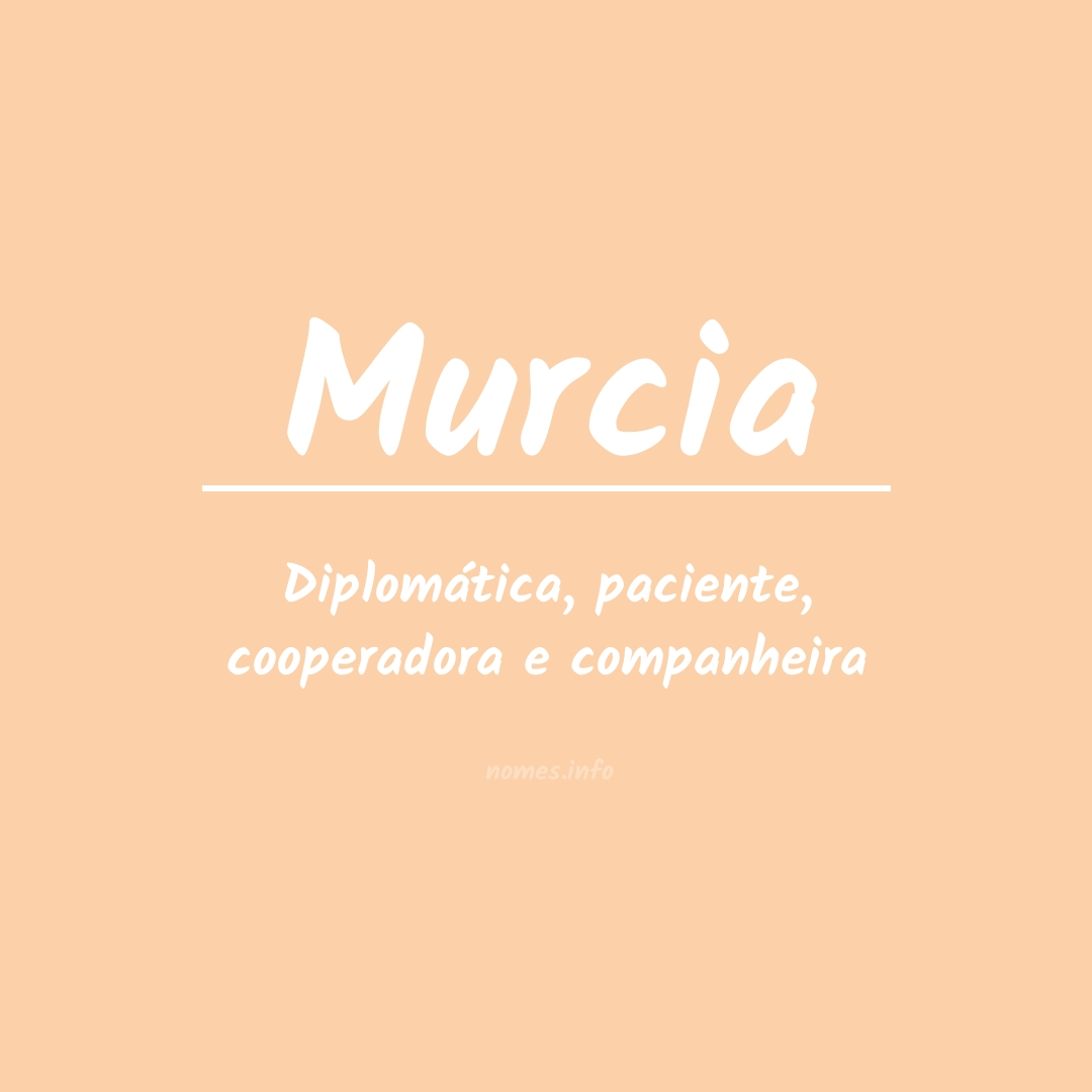 Significado do nome  Murcia