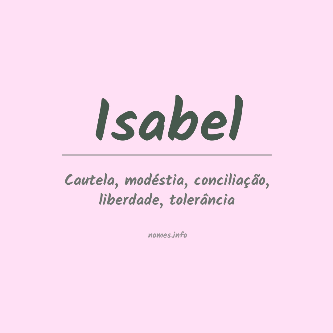 Significado do nome  Isabel